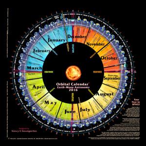 Earth Moon Orbital Calendar